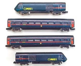 GNER t-gauge